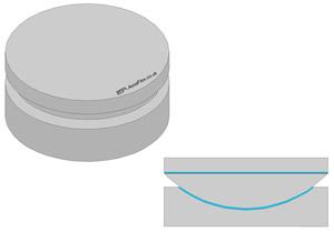 Pot bearings 6