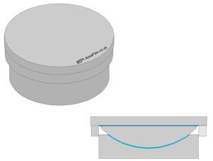 Pot bearings 5