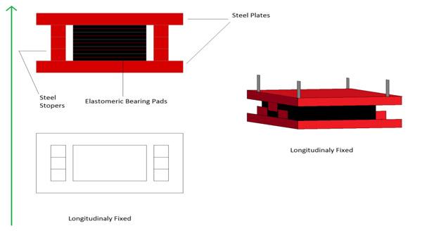Elastomer friction bearing support 2