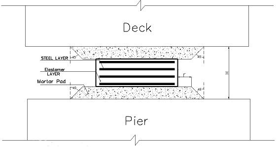 bearing-pad-installation-pic1